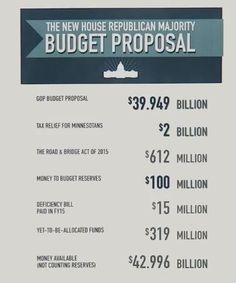 HouseBudget Minnesota News, Over 40, Proposal, Budgeting, Blog, Budget, Proposals