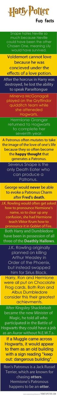 Harry Porter Fun Facts