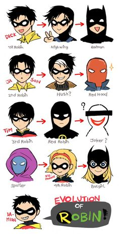 Evolution of Robin. Tim!!! Nooooooooooooooo he does not become joker, please tell me no D;