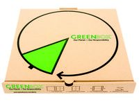 Pizza green connection