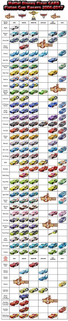 Mattel Disney Pixar CARS 1 to CARS 3 Piston Cup Racers COMPLETE Checklist