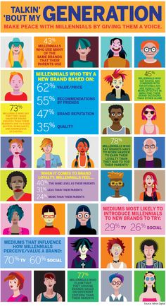 Infographic: Talkin' 'bout My Generation - Make Peace with Millennials by Giving Them a Voice… - Direct Marketing News Inbound Marketing, Marketing Digital, Internet Marketing, Online Marketing, Social Media Marketing, Marketing News, Direct Marketing, Los Millennials, Generational Differences