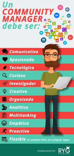Cómo ha de ser un Community Manager