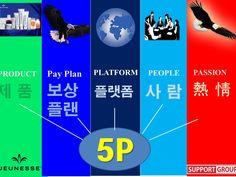 주네스글로벌 비즈니스 5전략으로 승부하라! product.pay plan.platform.people.passion... JEUNESSE GLOBAL BUSINESSE STRATEGY 5P...주네스글 로벌 비즈니스 5P 전략 PPT<5p>...강사:주네스서포트그룹 멘토 김세우-Made by kim sewoo- KSS