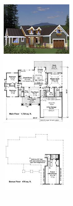 craftsman style cool house plan id: chp-54419 | total living area