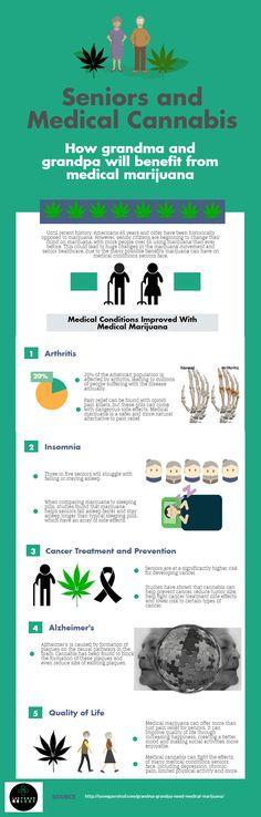 Seniors,cannabis,marijuana,seniors and medical marijuana,seniors and cannabis