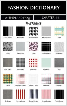 types of patterns - fashion dictionary