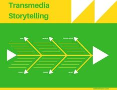 Transmedia Storytelling – ein Ansatz nicht nur für Drehbuchautoren — Steemit Social Media Books, Storytelling, Chart, Music, Psychics, Muziek, Musik, Songs