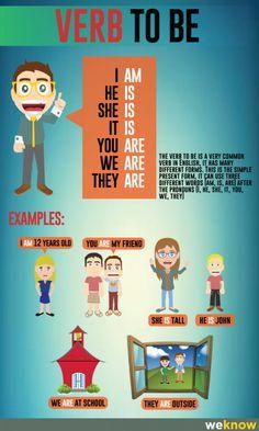 infographic irregular verbs - Google Search