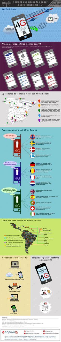 Infografía del 4G en español.  (vía http://papaya10.com/2013/todo-lo-que-necesitas-saber-sobre-tecnologia-4g/)