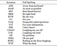 Afk acronyms for texting