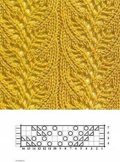 25 Ideas For Crochet Lace Socks Pattern Yarns Lace Knitting Stitches, Lace Knitting Patterns, Knitting Charts, Lace Patterns, Knitting Socks, Hand Knitting, Stitch Patterns, Sock Yarn, Crochet Motif