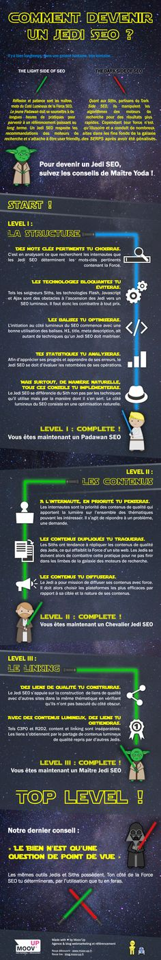 Infographie Star Wars #SEO