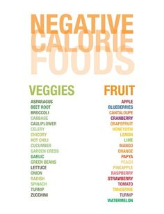 Negative Calorie Foods The Eat All You Want List!
