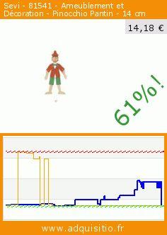Sevi - 81541 - Ameublement et Décoration - Pinocchio Pantin - 14 cm (Jouet). Réduction de 61%! Prix actuel 14,18 €, l'ancien prix était de 36,69 €. https://www.adquisitio.fr/sevi/81541-ameublement