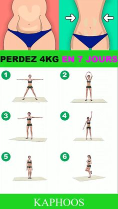 Fitness Workouts, Gym Workout Videos, Gym Workout For Beginners, Abs Workout Routines, Fitness Workout For Women, Workout Plans, Fitness Goals, Full Body Gym Workout, Waist Workout