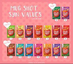 Mug shot syn values. Slimming World.
