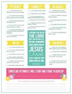 Christlike Attributes