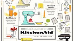 Visual: Every KitchenAid mixer attachment and what they do Like this.