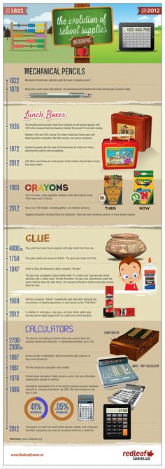 The Evolution of School Supplies /La evolución de los útiles escolares #infografía #infographics