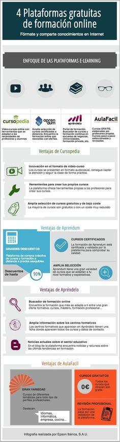 4 plataformas gratuitas de formación online #infografia on CUED curated by Cátedra UNESCO EaD