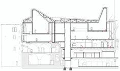 Moritzburg Museum Extension by Niento Sobejano Arquitectos