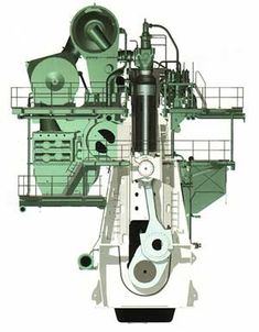 Video: Operation of Main Engine Starting Air System Marine Engineering, Mechanical Engineering, Boat Engine, Steam Engine, Ship Silhouette, Marine Diesel Engine, Maine, Sailboat Living, Steam Boiler