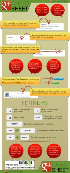 Google+ Cheat Sheet Google+ Shortcuts Google+ Tips. thanks i needed this to improve my Klout score.