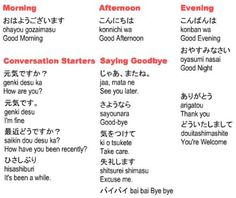 14 best japanese images on pinterest japanese language learning here are some short but useful phrases japanese greetings japanese culture study japanese m4hsunfo