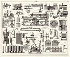 science, engineering, mechanics, geometry, physics, astronomy, chemistry, retro, vintage, steam machine, steampunk, poster, placard, retro science, 19th century, the steam era,