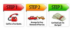 Sell Your Vehicles In 3 Easy Steps! Call Us Today For A Free Quote!! Find Us Here ->
