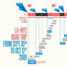 LA×NYC Map Detail / Itinerary