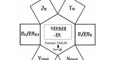 Cahier interactif verbes -er.pdf