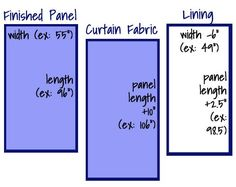 How to cut curtain fabric liner
