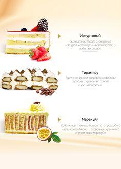 3 Milk Cake, Cake Flour, Cake Decorating Piping, Cake Decorating Tutorials, Inside Cake, Russian Cakes, Dessert Boxes, New Cake, Cake Flavors