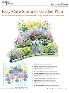 Flower Garden Plans, Garden Design Plans, Flower Garden Design, Flowers Garden, Garden Ideas, Plants For Planters, Outdoor Plants, Outdoor Gardens, The Plan