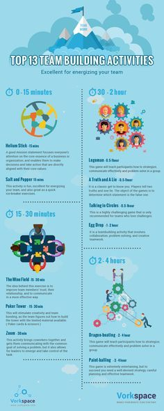Top 13 Remote Team Building Activities /explore/infographic