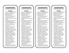 The students and teachers can keep track of what reading strategy the student is working on during reading conferences by using this bookmark! Just print double sided! Each page contains 4 bookmarks to print and use in your classroom. Each week the students can choose a new bookmark based on which category they are working on.