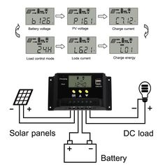 LMS series intelligent solar charge controller 12/24 VDC 30 Amps with LCD display, 2 USB ports and load controler model # LMS2430