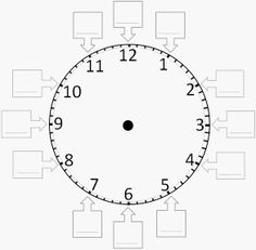 A grade worksheet that comprises a blank clock face with boxes at 5 minute intervals for students to mark in time in 5 minute intervals. Teaching Clock, Teaching Time, Teaching Math, Clock Worksheets, Kids Math Worksheets, Numeracy Activities, Blank Clock Faces, Clock Face Printable, Clock Template