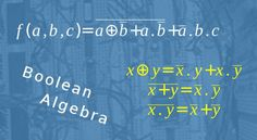 Let's now take a look at some laws we find in Boolean Algebra. We will find some similar laws with our common algebra but remember we are in the binary. Algebra, Programming, Posts, Technology, Messages, Tech, Tecnologia, Engineering
