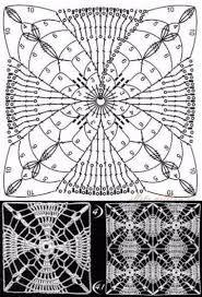 Resultado de imagen para patrones manteles a crochet