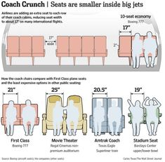 How to Choose the Best Seats on the Airplane