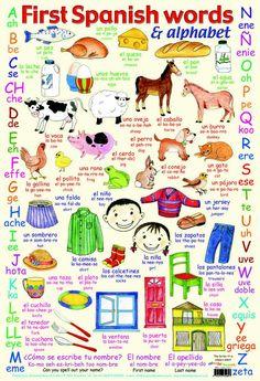 Get started! Preschool Spanish, Elementary Spanish, Spanish Activities, Spanish Classroom, Learning Activities, Spanish Vocabulary, Spanish Language Learning, Teaching Spanish, Foreign Language