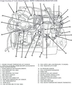 9 common problems with 7 3 power stroke diesel engines and how you can fix them diesel and. Black Bedroom Furniture Sets. Home Design Ideas