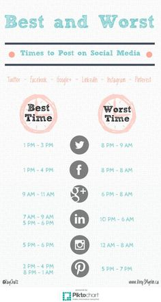 Take a look at this list of Best and Worst time to Post on Social Media to get maximum engagement on your posts. To learn more about Social Media visit the website. learn how to make money from social media Digital Marketing Logo, Marketing Online, Social Media Marketing Business, Affiliate Marketing, Facebook Marketing, Marketing Ideas, Internet Marketing, Content Marketing, Marketing Software