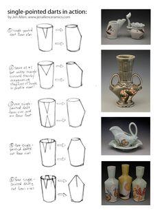 Dunoon Mug Shape Chart Tea Pinterest Pottery