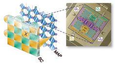 IBM Receives US IARPA LogiQ Program Grant to Advance Quantum Computers