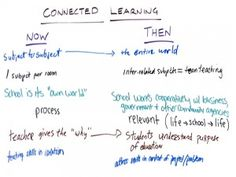 r8_ConnectedLearning_w01