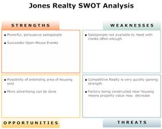 Swot Analysis Template  Google Search  Brilliant Ideas
